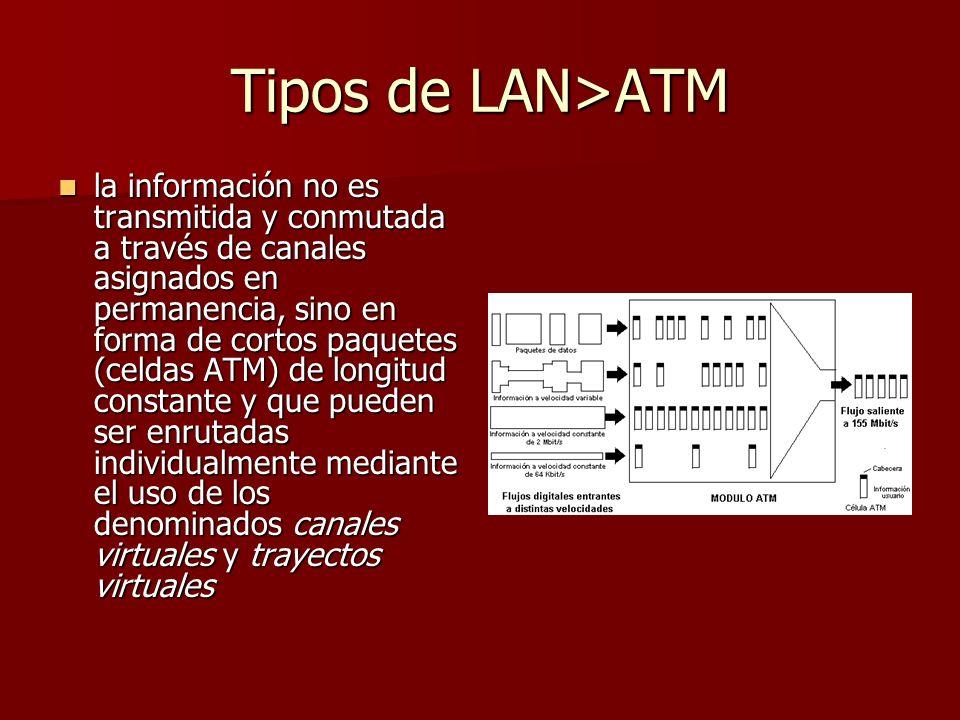 Tipos de LAN>ATM la información no es transmitida y conmutada a través de canales asignados en permanencia, sino en forma de cortos paquetes (celdas A