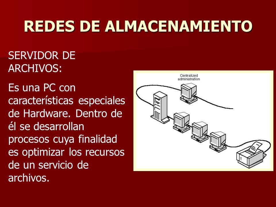 REDES DE ALMACENAMIENTO SERVIDOR DE ARCHIVOS: Es una PC con características especiales de Hardware. Dentro de él se desarrollan procesos cuya finalida