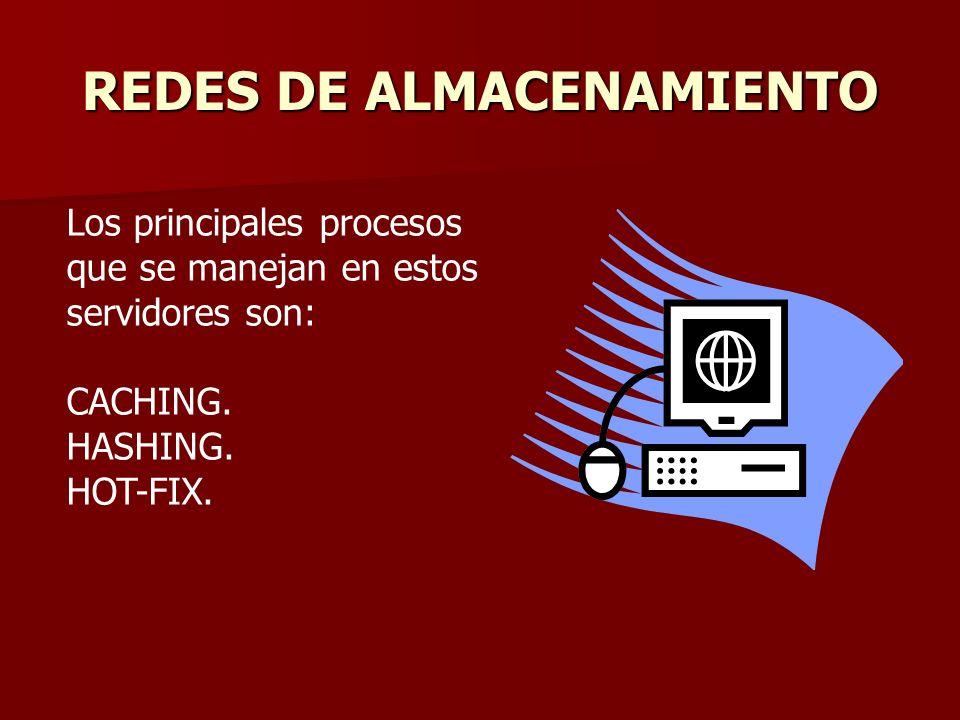 REDES DE ALMACENAMIENTO Los principales procesos que se manejan en estos servidores son: CACHING. HASHING. HOT-FIX.