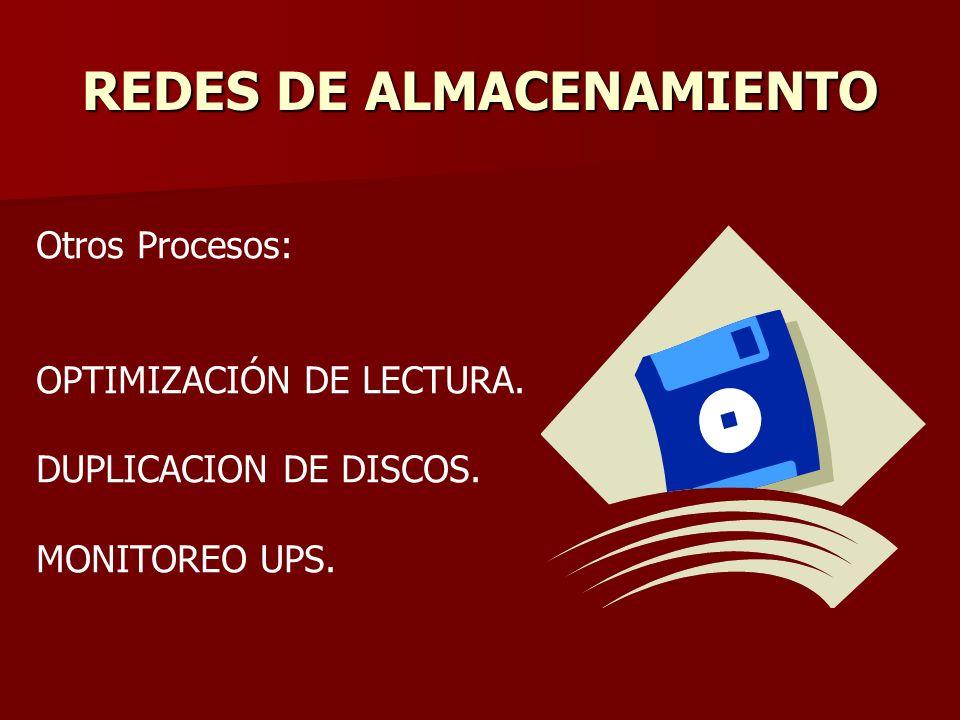 REDES DE ALMACENAMIENTO Otros Procesos: OPTIMIZACIÓN DE LECTURA. DUPLICACION DE DISCOS. MONITOREO UPS.
