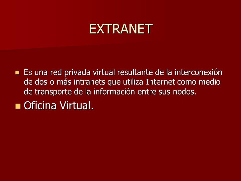 EXTRANET Es una red privada virtual resultante de la interconexión de dos o más intranets que utiliza Internet como medio de transporte de la informac