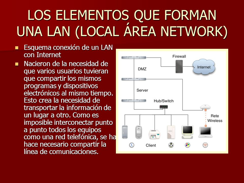 LOS ELEMENTOS QUE FORMAN UNA LAN (LOCAL ÁREA NETWORK) Esquema conexión de un LAN con Internet Esquema conexión de un LAN con Internet Nacieron de la n