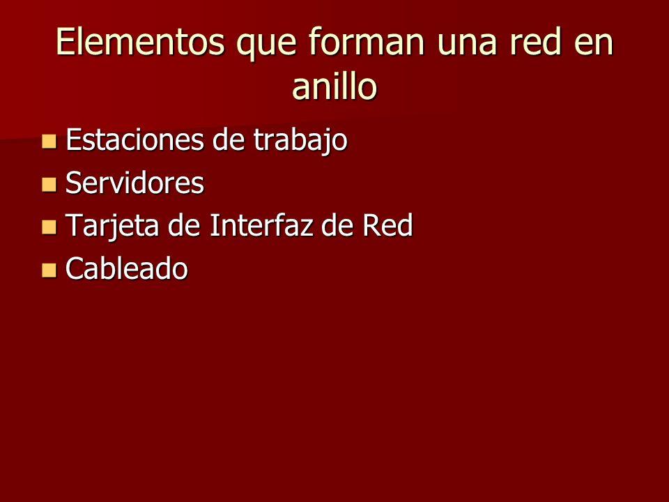 Elementos que forman una red en anillo Estaciones de trabajo Estaciones de trabajo Servidores Servidores Tarjeta de Interfaz de Red Tarjeta de Interfa