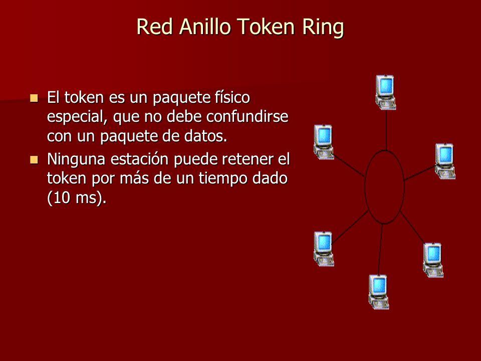 Red Anillo Token Ring Red Anillo Token Ring El token es un paquete físico especial, que no debe confundirse con un paquete de datos. El token es un pa