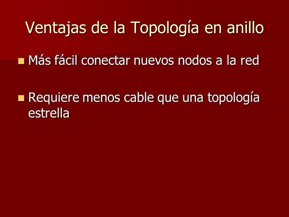 Ventajas de la Topología en anillo Más fácil conectar nuevos nodos a la red Más fácil conectar nuevos nodos a la red Requiere menos cable que una topo