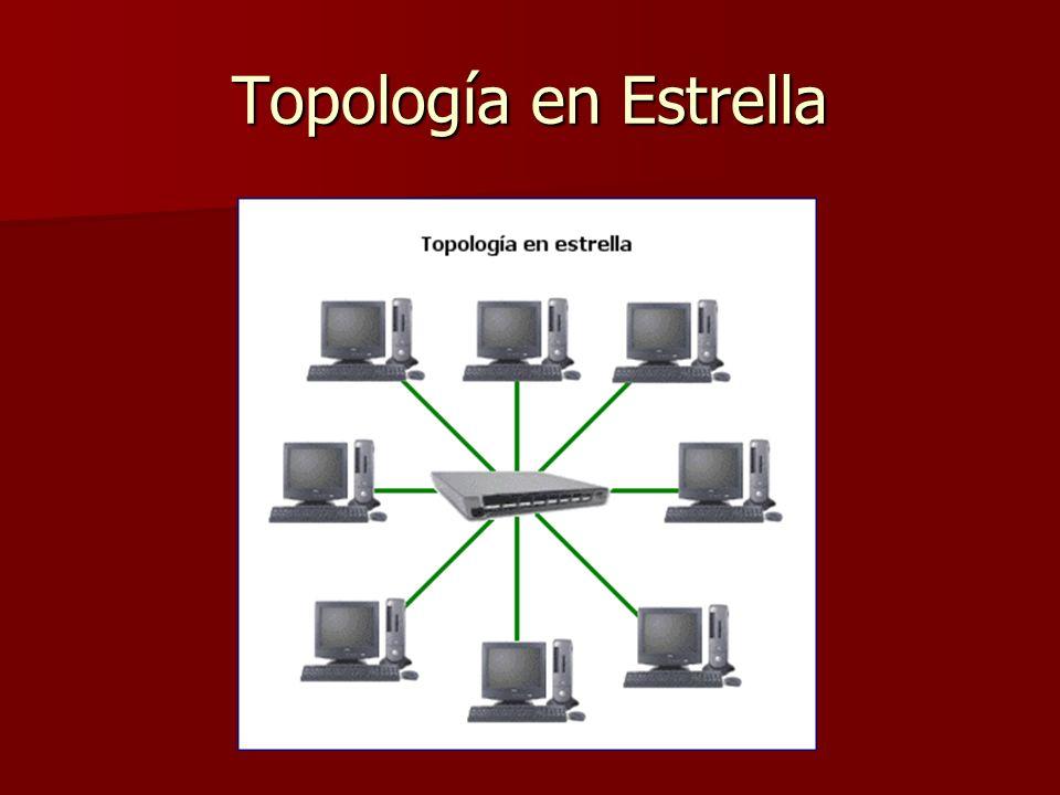 Topología en Estrella
