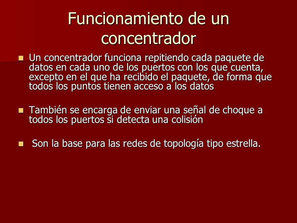 Funcionamiento de un concentrador Un concentrador funciona repitiendo cada paquete de datos en cada uno de los puertos con los que cuenta, excepto en