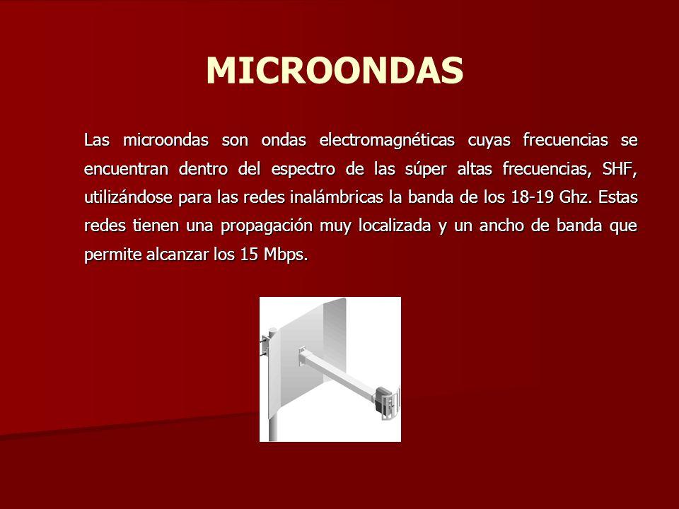 MICROONDAS Las microondas son ondas electromagnéticas cuyas frecuencias se encuentran dentro del espectro de las súper altas frecuencias, SHF, utilizá