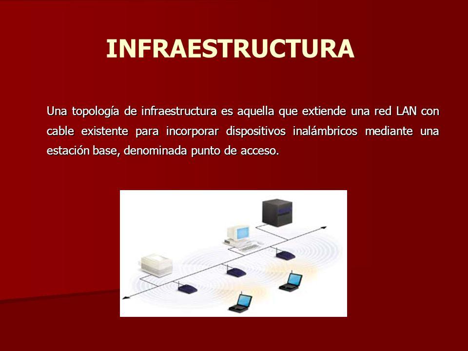 INFRAESTRUCTURA Una topología de infraestructura es aquella que extiende una red LAN con cable existente para incorporar dispositivos inalámbricos med