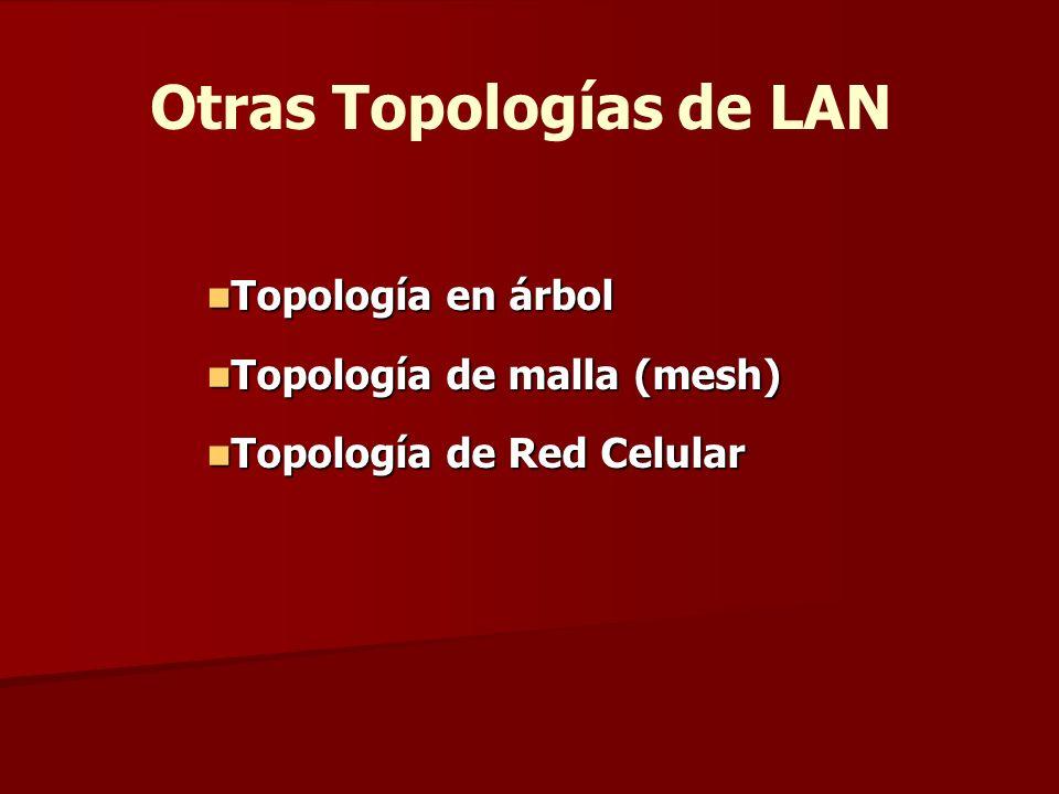 Otras Topologías de LAN Topología en árbol Topología en árbol Topología de malla (mesh) Topología de malla (mesh) Topología de Red Celular Topología d