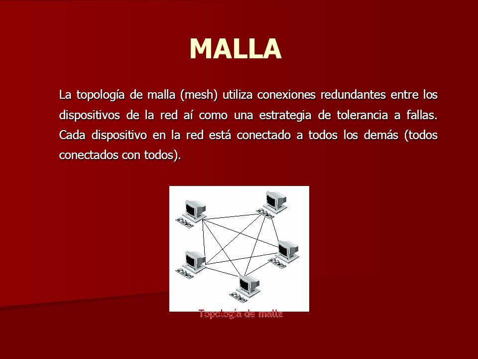 MALLA La topología de malla (mesh) utiliza conexiones redundantes entre los dispositivos de la red aí como una estrategia de tolerancia a fallas. Cada