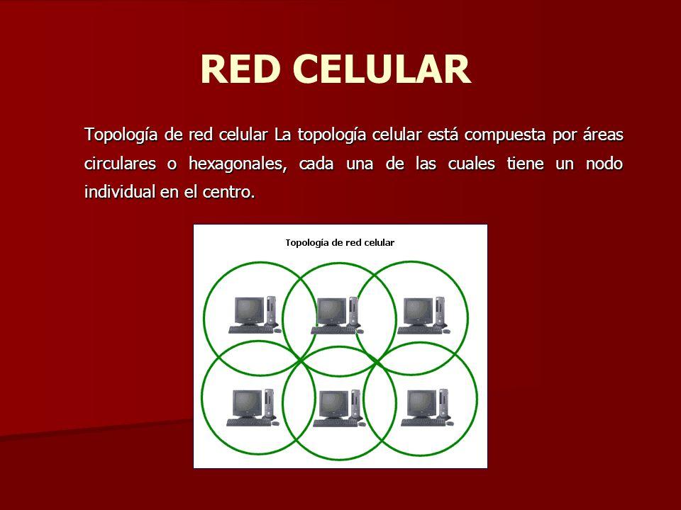 RED CELULAR Topología de red celular La topología celular está compuesta por áreas circulares o hexagonales, cada una de las cuales tiene un nodo indi