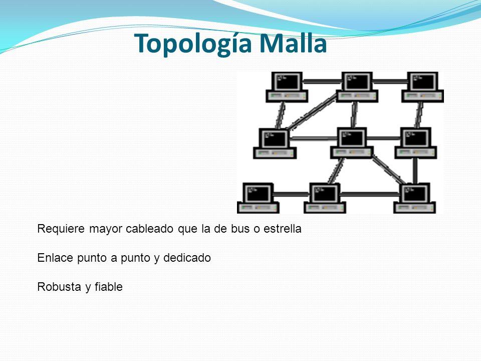 Topología Malla Requiere mayor cableado que la de bus o estrella Enlace punto a punto y dedicado Robusta y fiable
