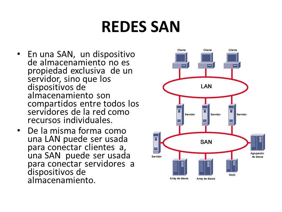 REDES SAN En términos generales, una SAN constituye toda una red paralela a la LAN, por donde circulan los datos críticos de la empresa con una calidad de transporte asegurada.