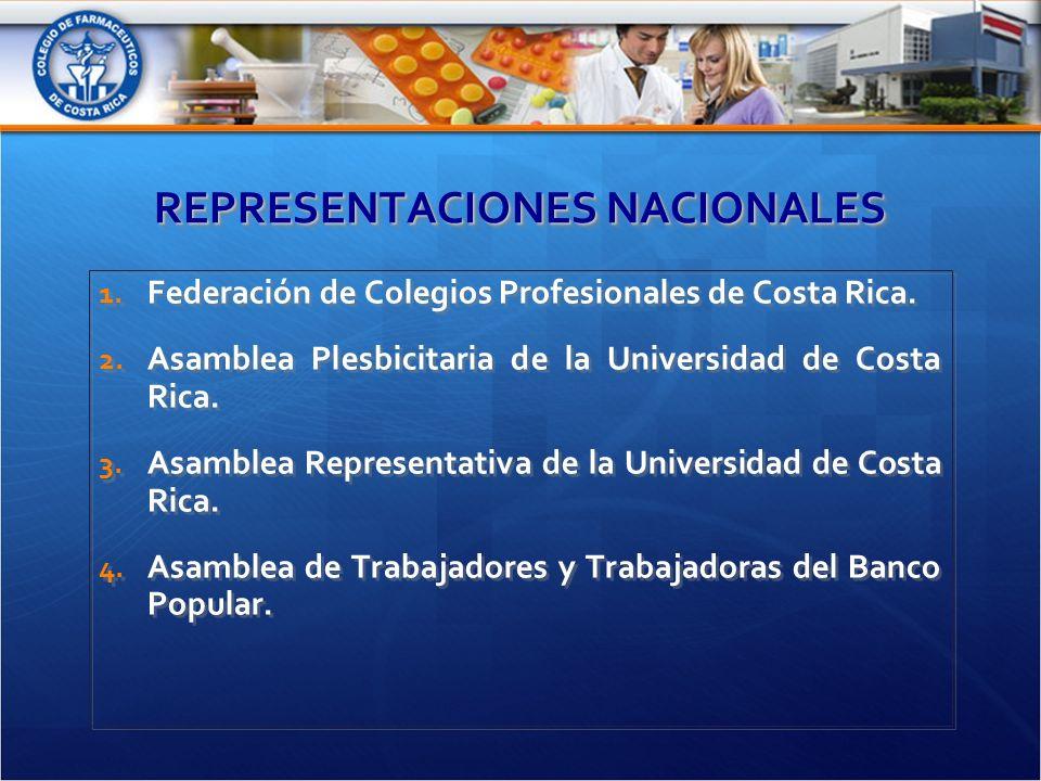 REPRESENTACIONES NACIONALES 1. Federación de Colegios Profesionales de Costa Rica.