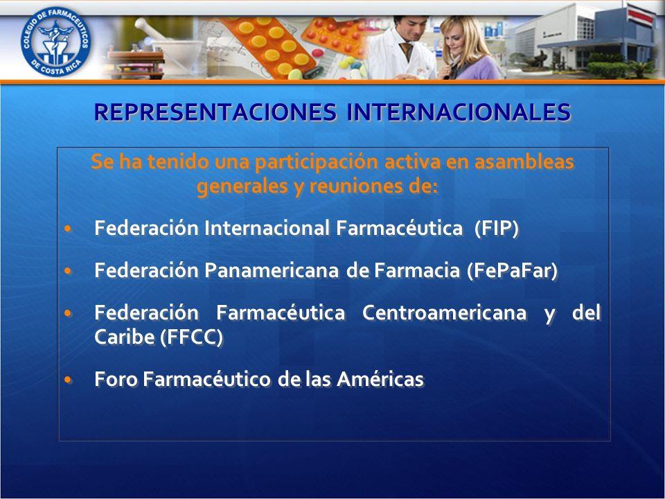 REPRESENTACIONES INTERNACIONALES Se ha tenido una participación activa en asambleas generales y reuniones de: Federación Internacional Farmacéutica (FIP) Federación Panamericana de Farmacia (FePaFar) Federación Farmacéutica Centroamericana y del Caribe (FFCC) Foro Farmacéutico de las Américas Se ha tenido una participación activa en asambleas generales y reuniones de: Federación Internacional Farmacéutica (FIP) Federación Panamericana de Farmacia (FePaFar) Federación Farmacéutica Centroamericana y del Caribe (FFCC) Foro Farmacéutico de las Américas