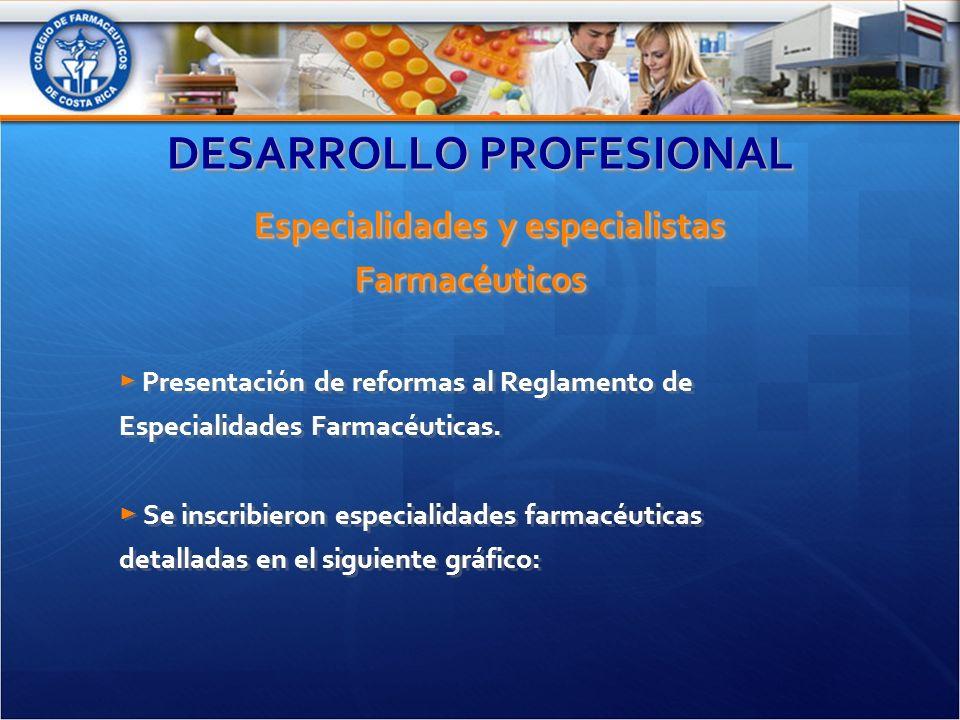 DESARROLLO PROFESIONAL Especialidades y especialistas Farmacéuticos Presentación de reformas al Reglamento de Especialidades Farmacéuticas.