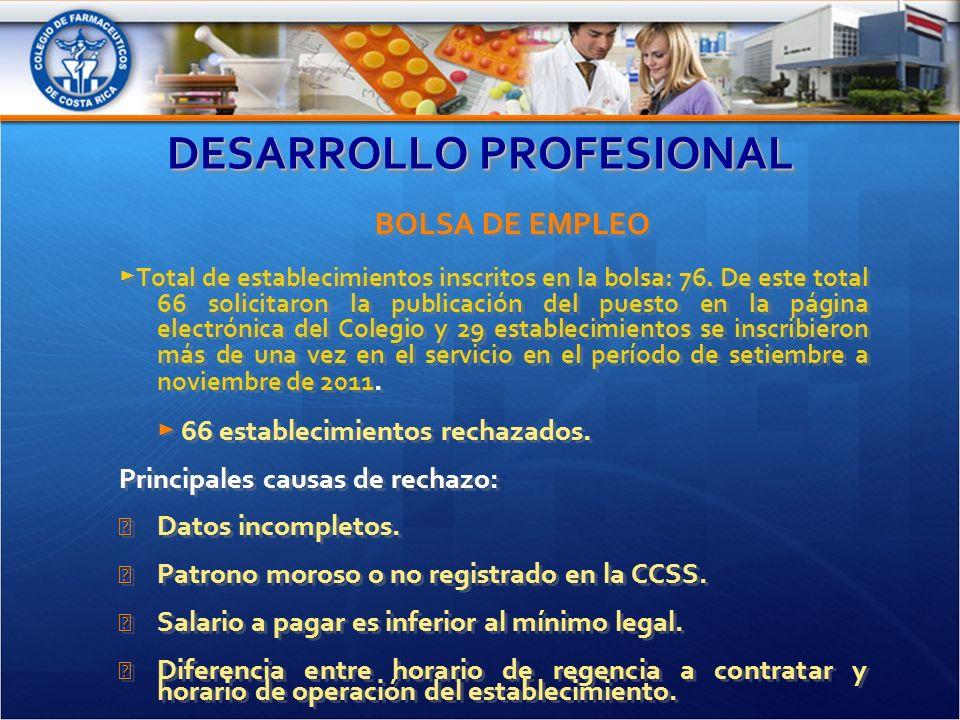 DESARROLLO PROFESIONAL BOLSA DE EMPLEO Total de establecimientos inscritos en la bolsa: 76.