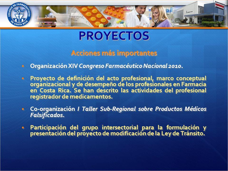PROYECTOSPROYECTOS Acciones más importantes Organización XIV Congreso Farmacéutico Nacional 2010.