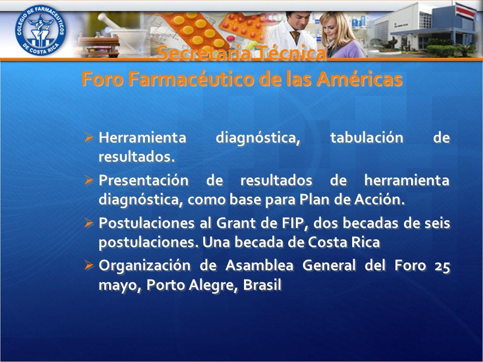 Secretaría Técnica Foro Farmacéutico de las Américas Herramienta diagnóstica, tabulación de resultados.