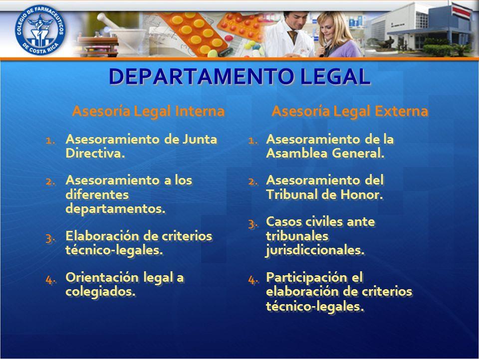 DEPARTAMENTO LEGAL Asesoría Legal Interna 1. Asesoramiento de Junta Directiva.