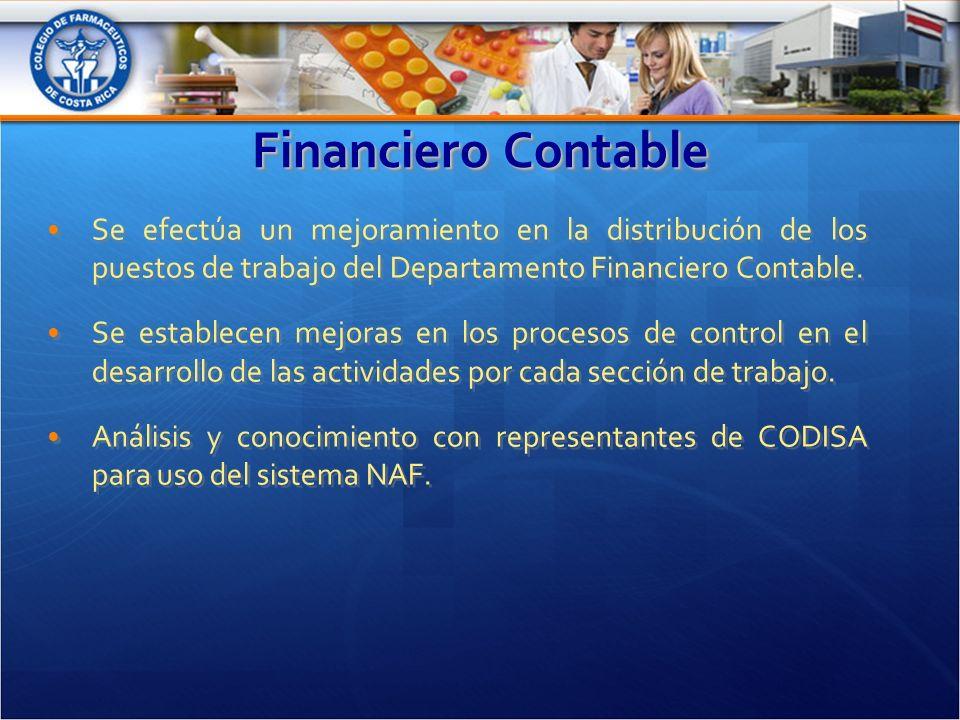 Financiero Contable Se efectúa un mejoramiento en la distribución de los puestos de trabajo del Departamento Financiero Contable.