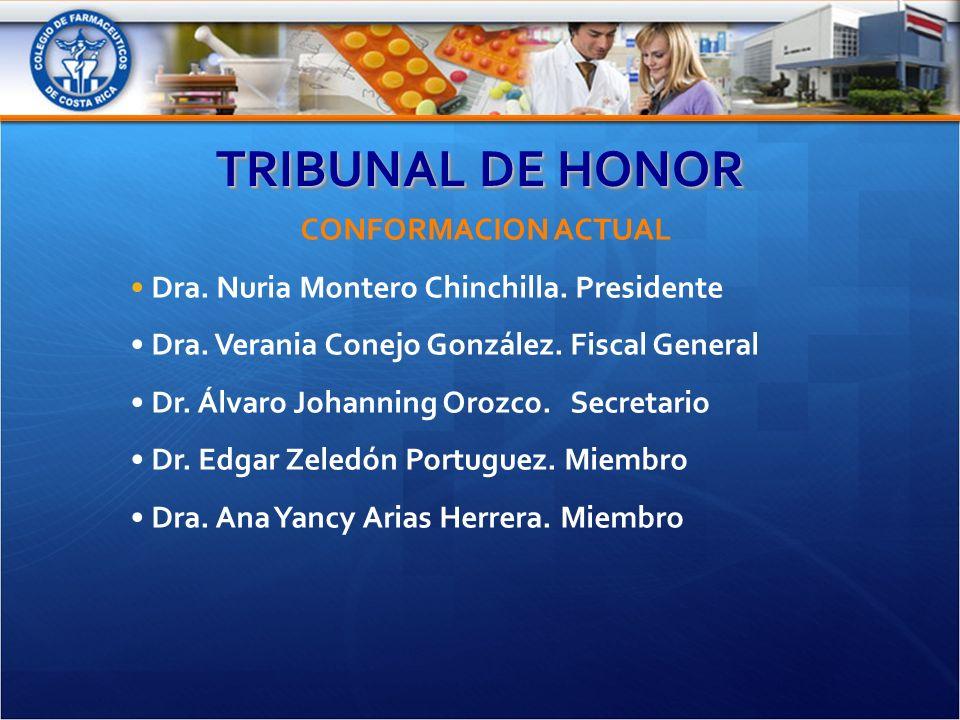 TRIBUNAL DE HONOR CONFORMACION ACTUAL Dra. Nuria Montero Chinchilla.