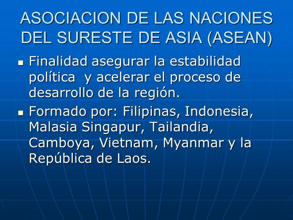 ASOCIACION DE LAS NACIONES DEL SURESTE DE ASIA (ASEAN) Finalidad asegurar la estabilidad política y acelerar el proceso de desarrollo de la región. Fi