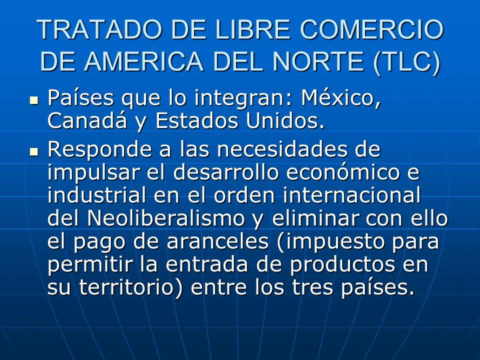 TRATADO DE LIBRE COMERCIO DE AMERICA DEL NORTE (TLC) Países que lo integran: México, Canadá y Estados Unidos. Países que lo integran: México, Canadá y