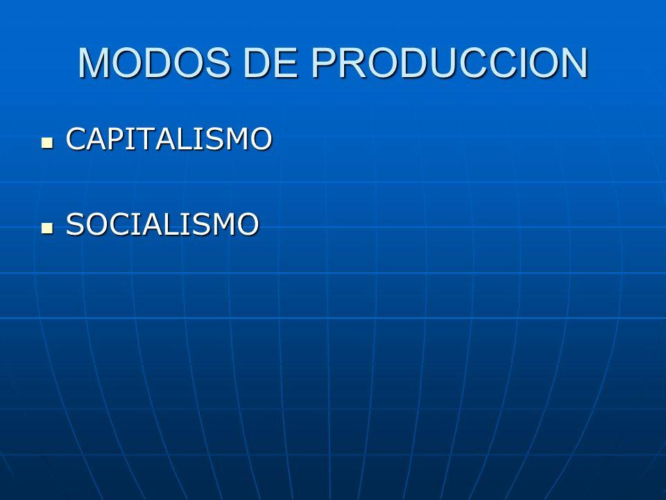 MODOS DE PRODUCCION CAPITALISMO CAPITALISMO SOCIALISMO SOCIALISMO