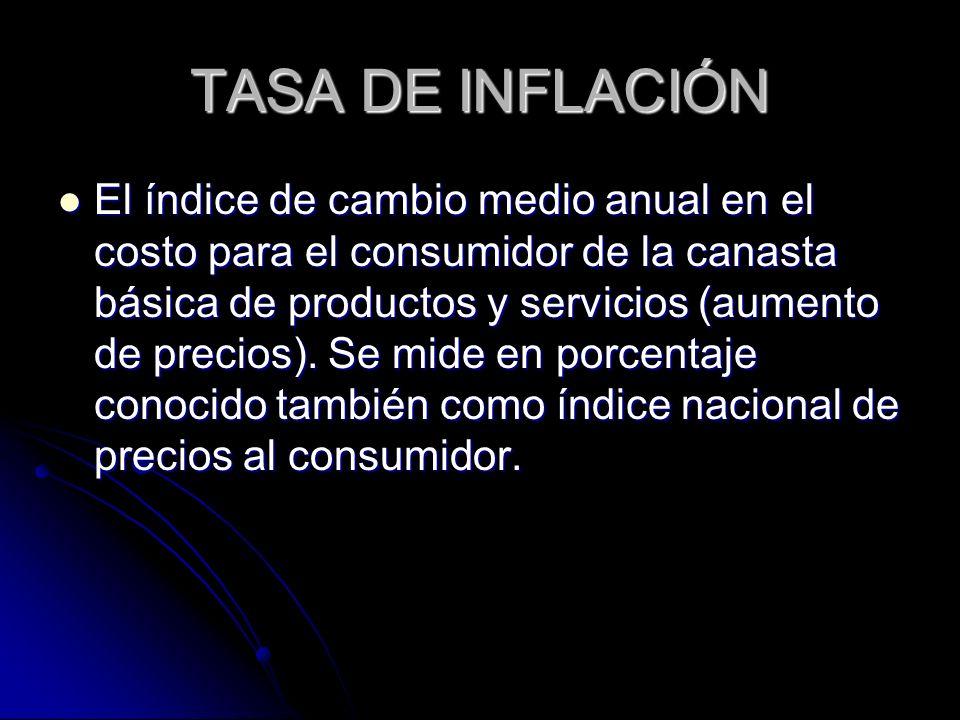 TASA DE INFLACIÓN El índice de cambio medio anual en el costo para el consumidor de la canasta básica de productos y servicios (aumento de precios). S