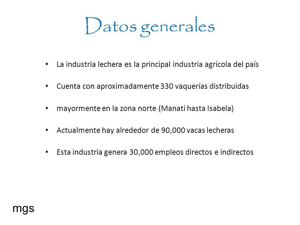 Datos generales La industria lechera es la principal industria agrícola del país Cuenta con aproximadamente 330 vaquerías distribuidas mayormente en l
