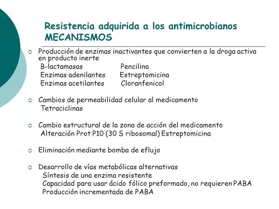 Resistencia adquirida a los antimicrobianos MECANISMOS Producción de enzimas inactivantes que convierten a la droga activa en producto inerte Β-lactam