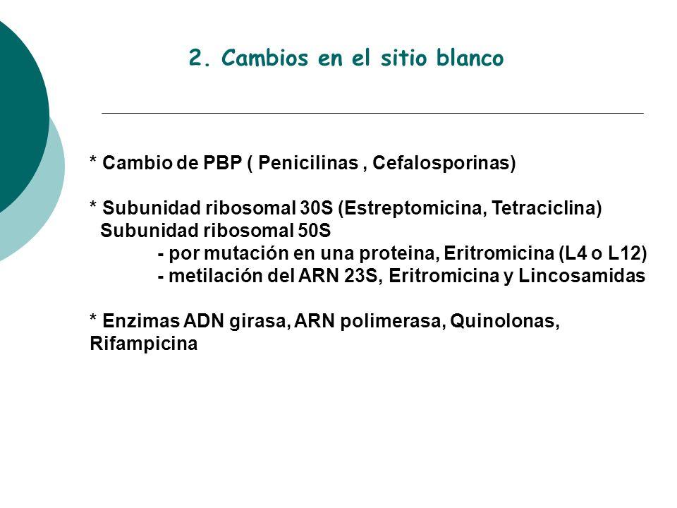 * Cambio de PBP ( Penicilinas, Cefalosporinas) * Subunidad ribosomal 30S (Estreptomicina, Tetraciclina) Subunidad ribosomal 50S - por mutación en una