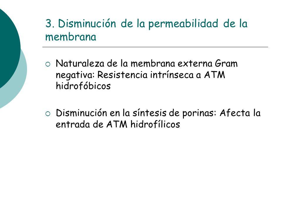 3. Disminución de la permeabilidad de la membrana Naturaleza de la membrana externa Gram negativa: Resistencia intrínseca a ATM hidrofóbicos Disminuci