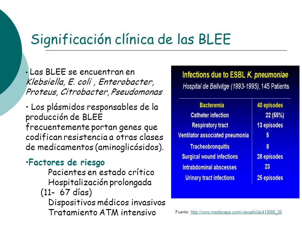 Las BLEE se encuentran en Klebsiella, E. coli, Enterobacter, Proteus, Citrobacter, Pseudomonas Los plásmidos responsables de la producción de BLEE fre