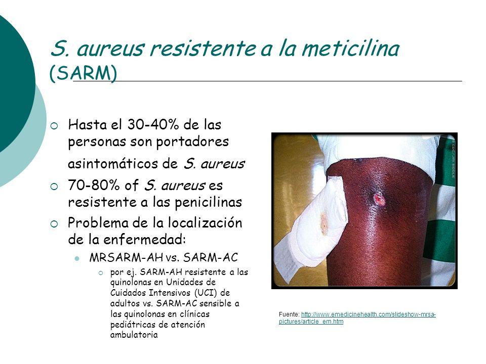 S. aureus resistente a la meticilina (SARM) Hasta el 30-40% de las personas son portadores asintomáticos de S. aureus 70-80% of S. aureus es resistent