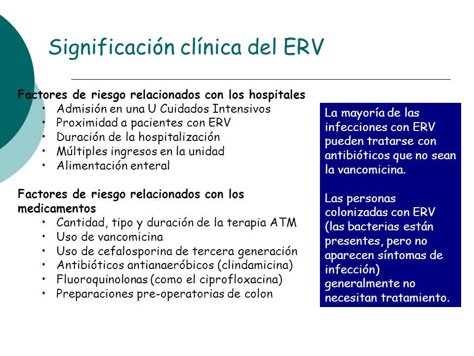 Factores de riesgo relacionados con los hospitales Admisión en una U Cuidados Intensivos Proximidad a pacientes con ERV Duración de la hospitalización