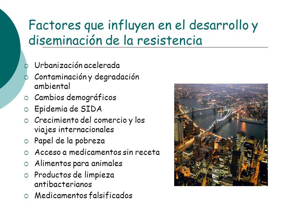 Factores que influyen en el desarrollo y diseminación de la resistencia Urbanización acelerada Contaminación y degradación ambiental Cambios demográfi