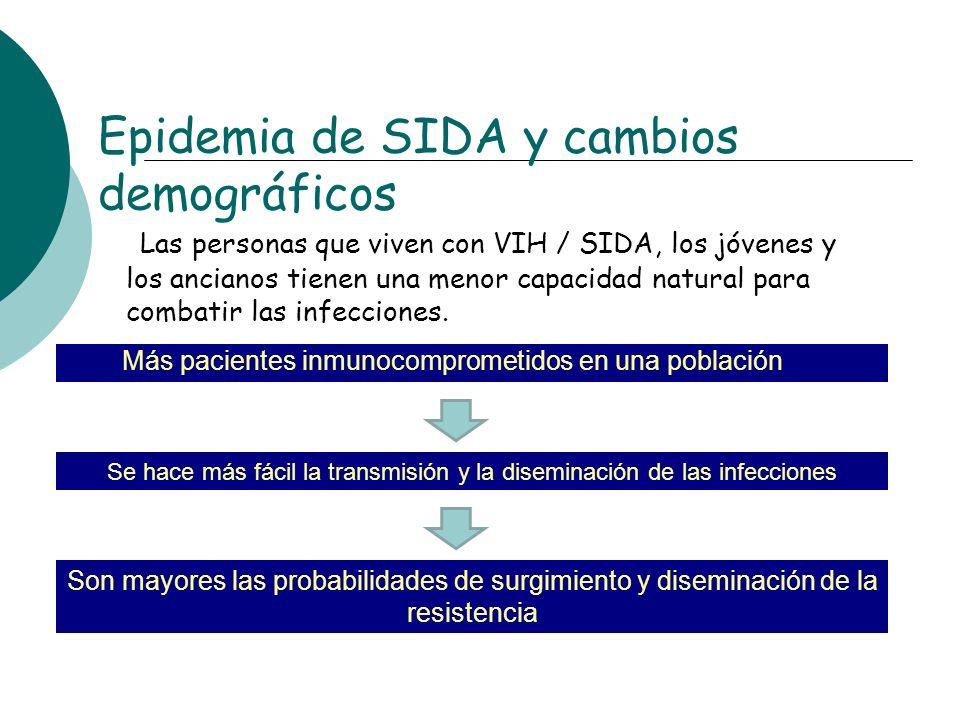 Epidemia de SIDA y cambios demográficos Las personas que viven con VIH / SIDA, los jóvenes y los ancianos tienen una menor capacidad natural para comb