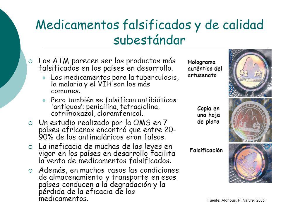 Medicamentos falsificados y de calidad subestándar Los ATM parecen ser los productos más falsificados en los países en desarrollo. Los medicamentos pa