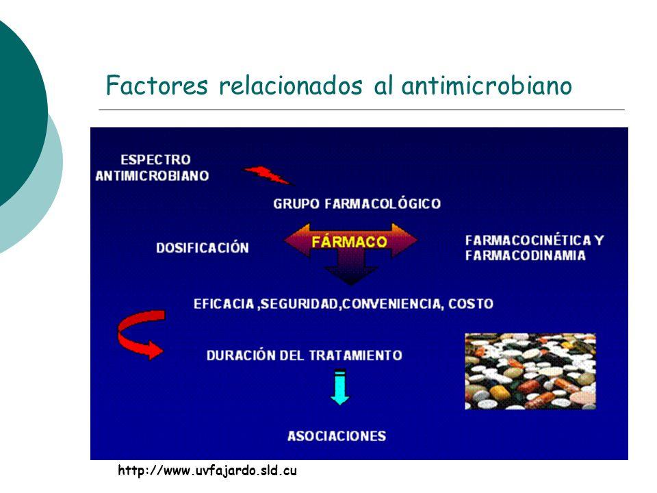 Factores relacionados al antimicrobiano http://www.uvfajardo.sld.cu