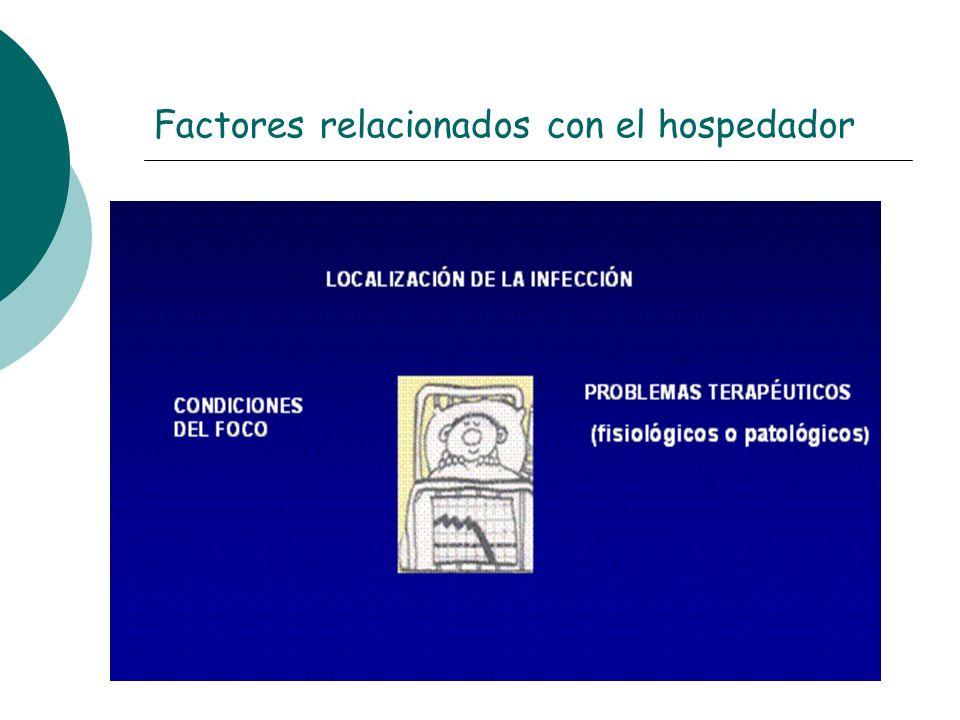 Factores relacionados con el hospedador
