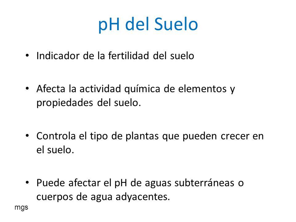 pH del Suelo Indicador de la fertilidad del suelo Afecta la actividad química de elementos y propiedades del suelo. Controla el tipo de plantas que pu