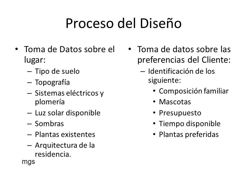 Proceso del Diseño Toma de Datos sobre el lugar: – Tipo de suelo – Topografía – Sistemas eléctricos y plomería – Luz solar disponible – Sombras – Plan