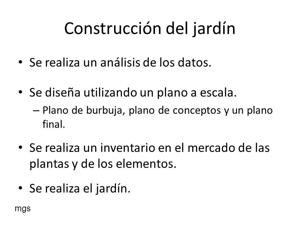 Construcción del jardín Se realiza un análisis de los datos. Se diseña utilizando un plano a escala. – Plano de burbuja, plano de conceptos y un plano