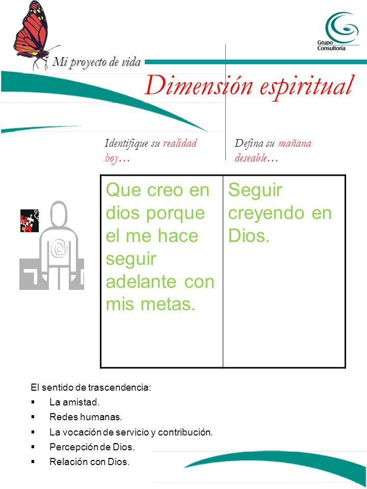 Mi proyecto de vida Identifique su realidad hoy… Defina su mañana deseable… Dimensión espiritual Que creo en dios porque el me hace seguir adelante co