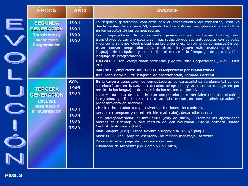 ÉPOCAAÑOAVANCE SEGUNDA GENERACIÓN Transistores y avances en Programación 1951 1955 1957 La segunda generación comienza con el advenimiento del transis