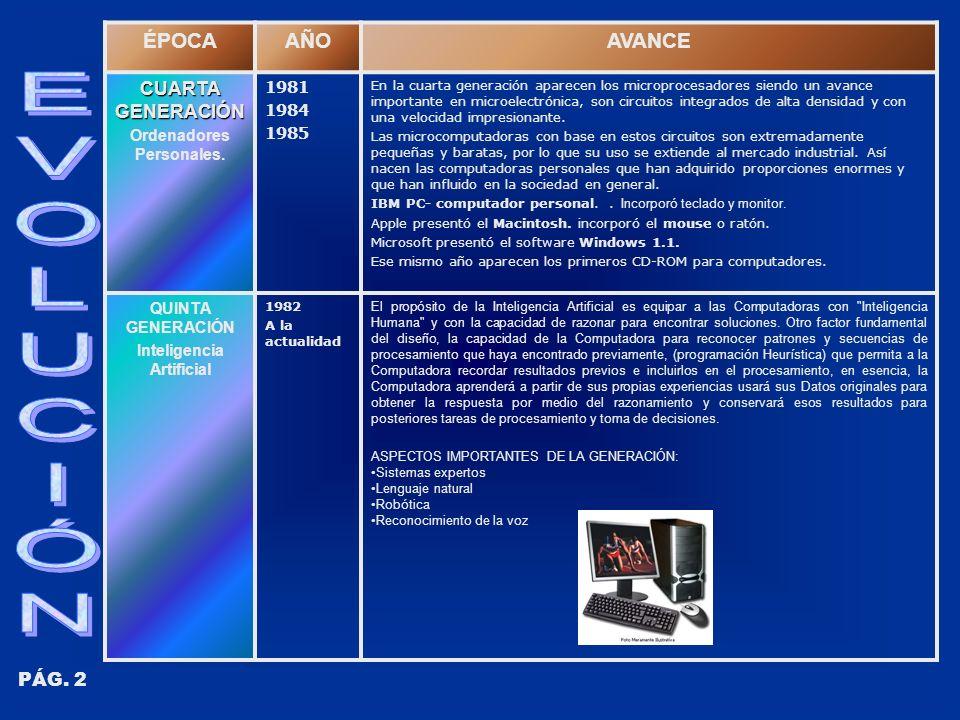 ÉPOCAAÑOAVANCE CUARTA GENERACIÓN Ordenadores Personales. 1981 1984 1985 En la cuarta generación aparecen los microprocesadores siendo un avance import