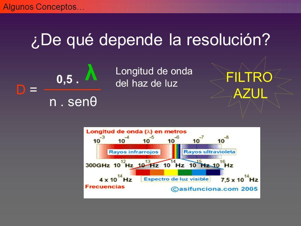 ¿De qué depende la resolución.Algunos Conceptos… 0,5.